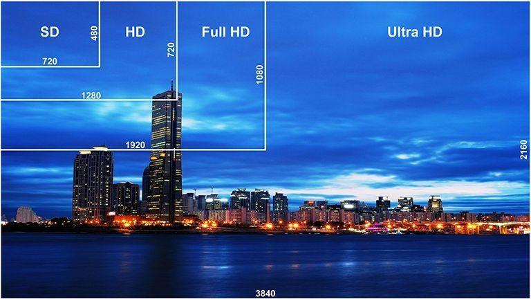 Рейтинг UHD телевизоров 2020