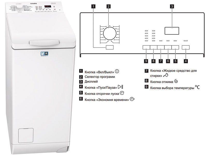 Вертикальная стиральная машина AEG L 56106 TL
