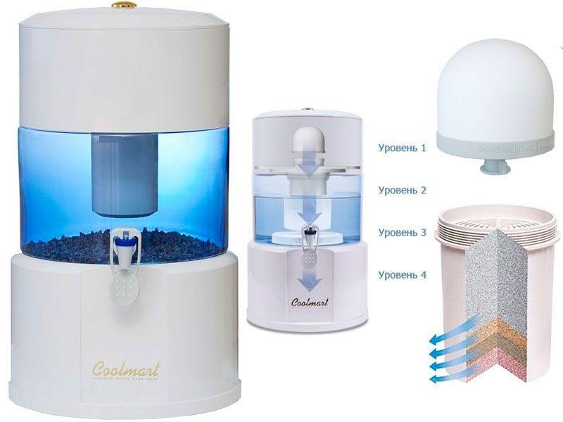 Настольный дисперсный фильтр для воды Coolmart СМ-101 Redox