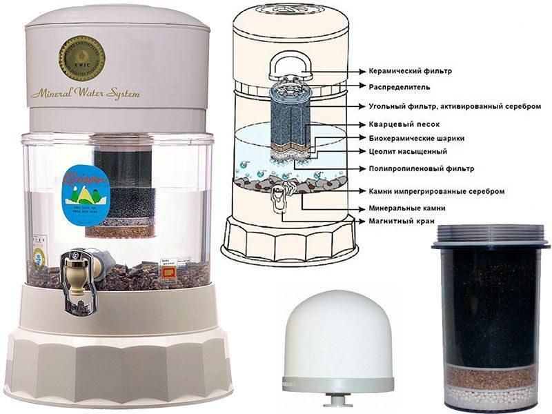 Настольный фильтр для воды Keosan KS-971
