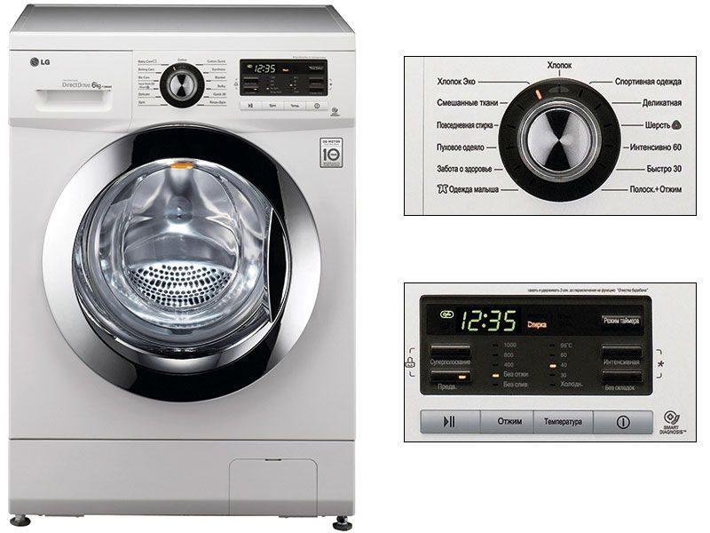 Узкая фронтальная стиральная машина LG F-1096SD3