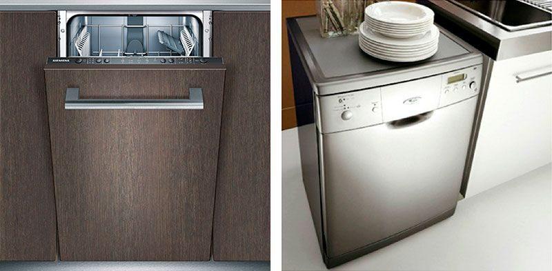 Рейтинг посудомоечных машин 2020-2021