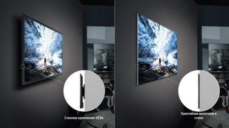 Новинки телевизоров Samsung 2020
