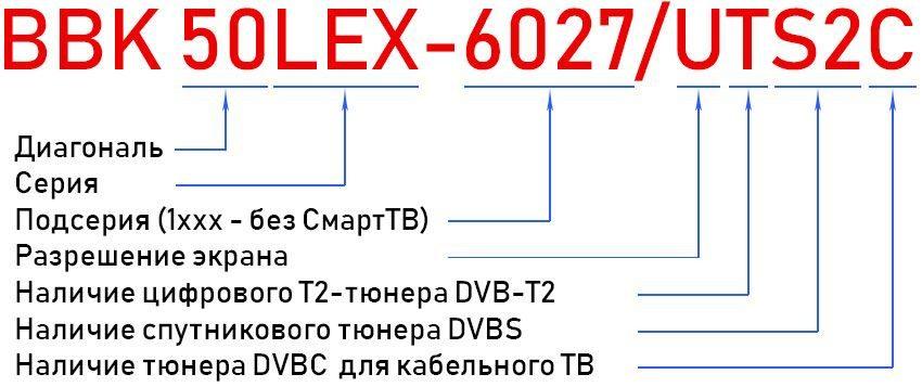 Маркировка телевизоров BBK