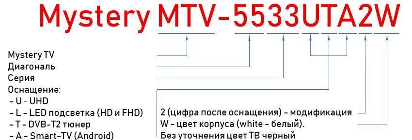 TV маркировка Mystery