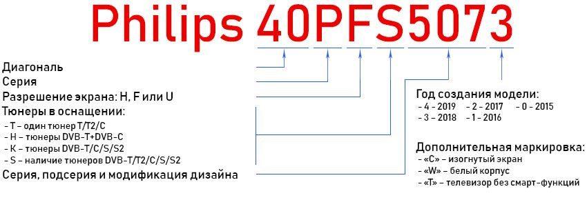 TV маркировка Philips